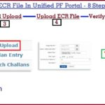 how to upload ecr file in unified pf portal