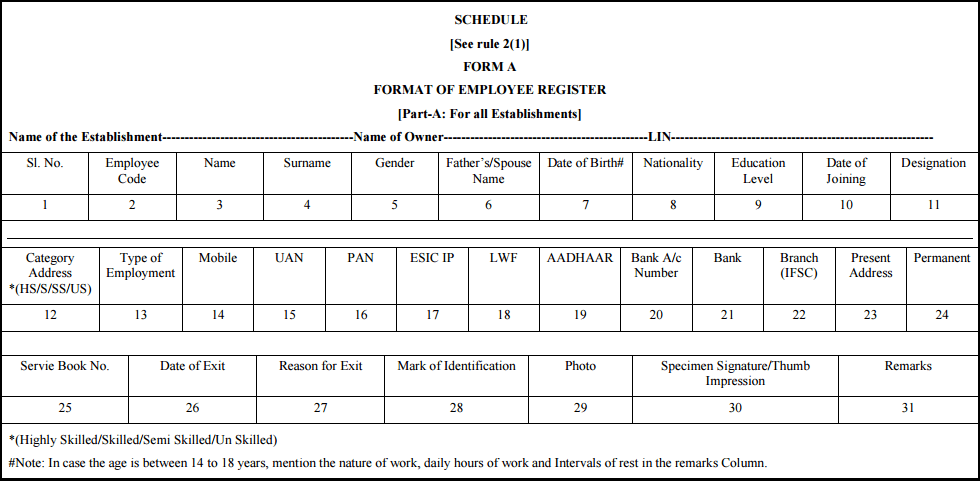 employee register form A
