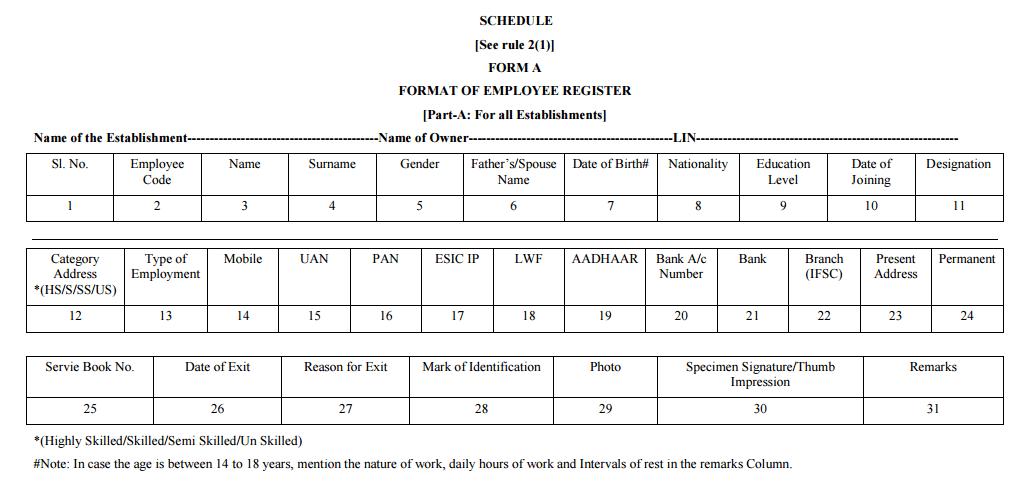 Employee Register Form A | Part A