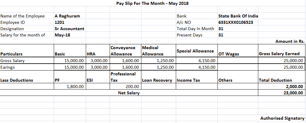 Salary Slip For 25000 Per Month In India 2019