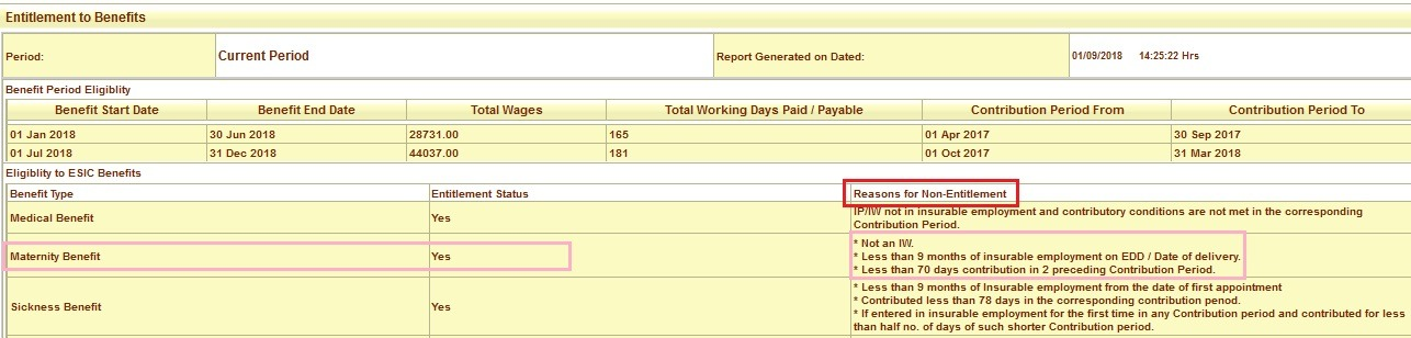 ESIC Maternity Leave Salary Procedure, Calculation & Eligibility