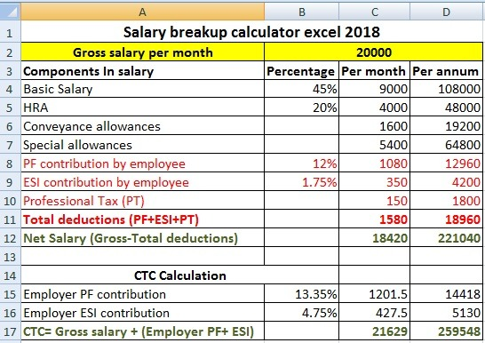 Salary Breakup Calculator Excel 2019 | Salary Structure Calculator