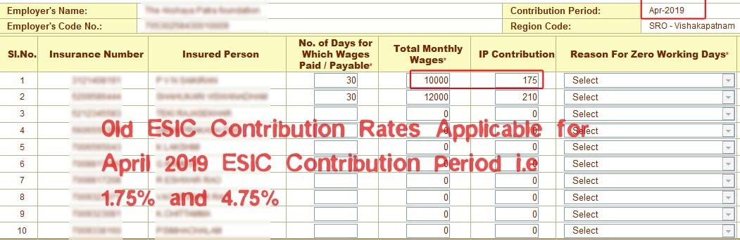 ESIC Contribution Rates 2019