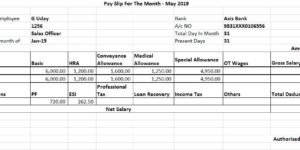 Sample Salary Slip for 15000 with PF