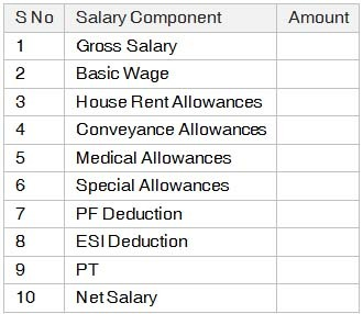 Salary Certificate Format Salary Details
