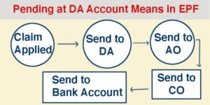Pending at DA Account Means in EPF