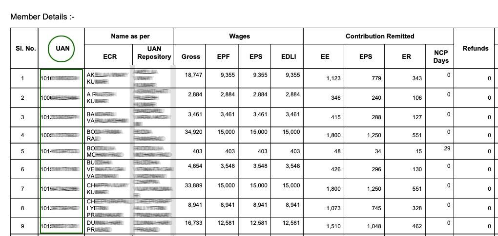 Find UAN in ECR statement without registered mobile number.