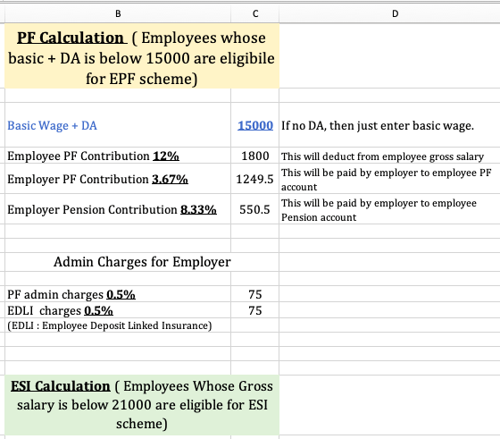 PF & ESI Calculation Excel Format 2020