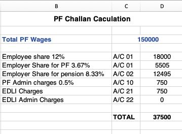 EPF Challan Calculation Excel 2020