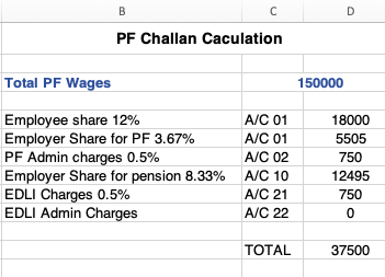 pf challan calculation in excel 2020