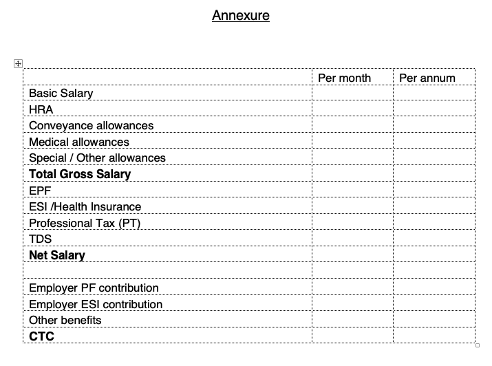 sample salary revision letter Annexure